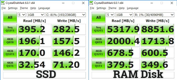 ram-disk-benchmark-ram-v-ssd