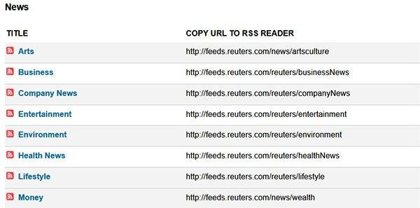 rss-reuters