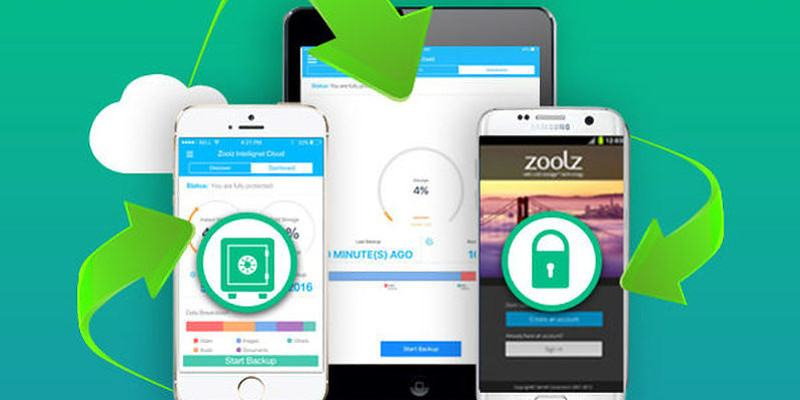 Store Your Files Securely With Zoolz Cloud Storage 2tb