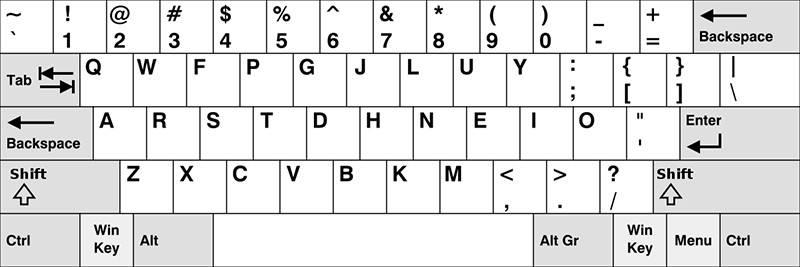 alt-keyboards-colemak