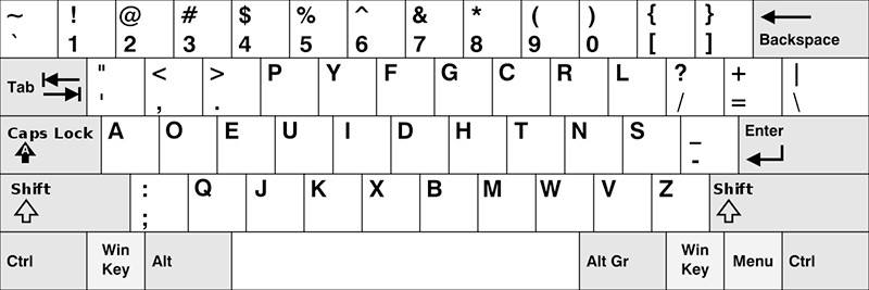 alt-keyboards-dvorak