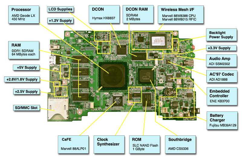 fast-computer-motherboard