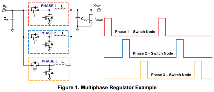 what-is-a-vrm-multi-phase-vrm-multi-phase-vrm-overview