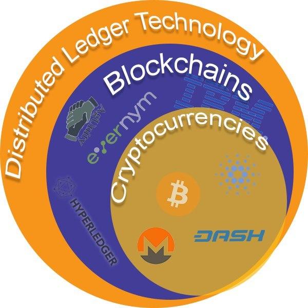 blockchain-crypto-graph