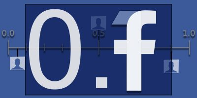 Facebook Users' Trustworthiness Score: Here's How It Works