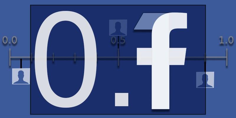 Оценка надежности пользователей Facebook: вот как это работает