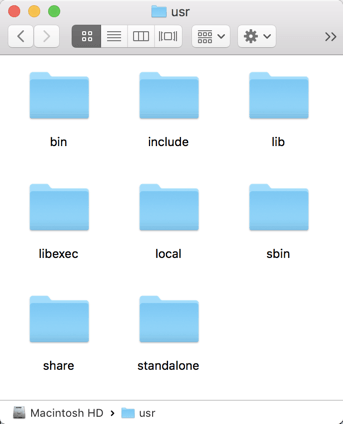 mac-system-folders-usr-folder