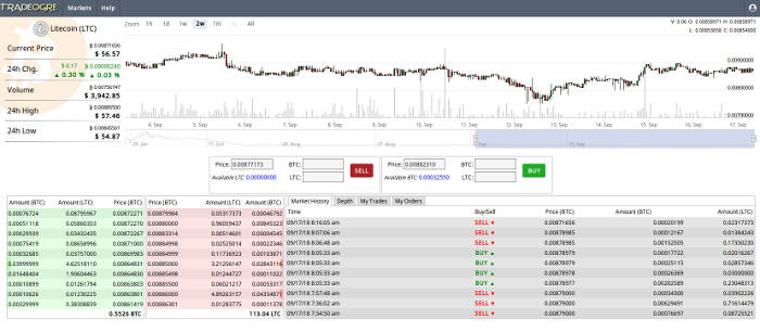 mining-vs-trading-02-trade-graph