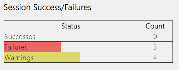 wireless_reports_successes_failures