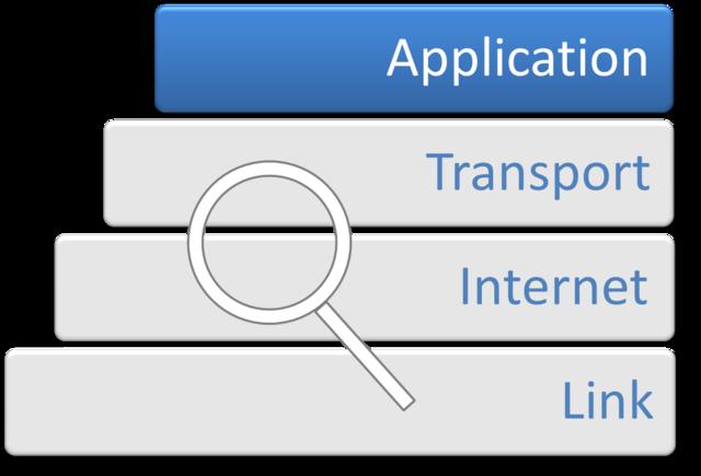 interoperability-internet-protocol2