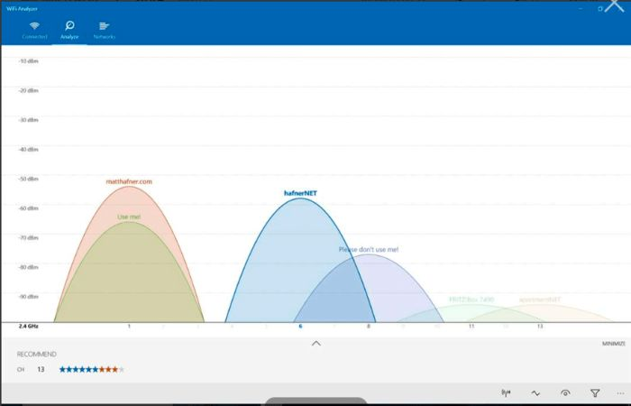 5 of The Best Wi-Fi Analyzers for Windows - Make Tech Easier