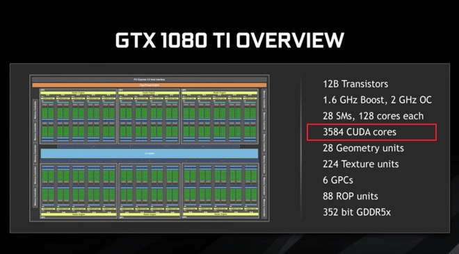 gpu-buyers-guide-cuda-cores-1