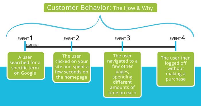 predictive-analytics-retail