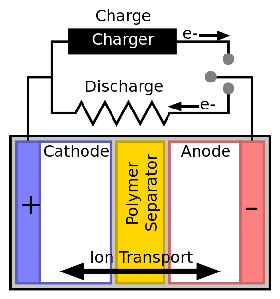 solid-state-batteries-diagram