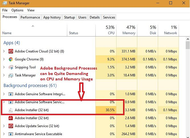 Adobe Background Processes Impact on CPU and Memory