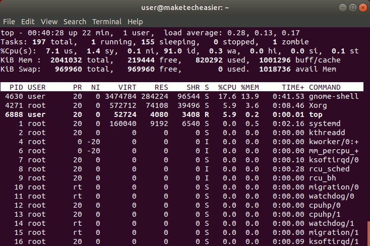 ubuntu-memory-top