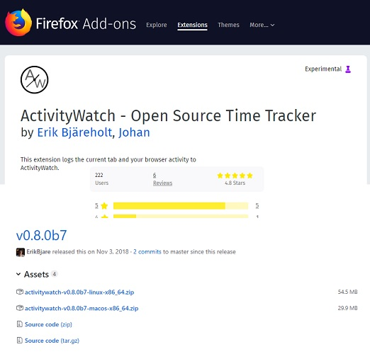 Activity Watch Add ons
