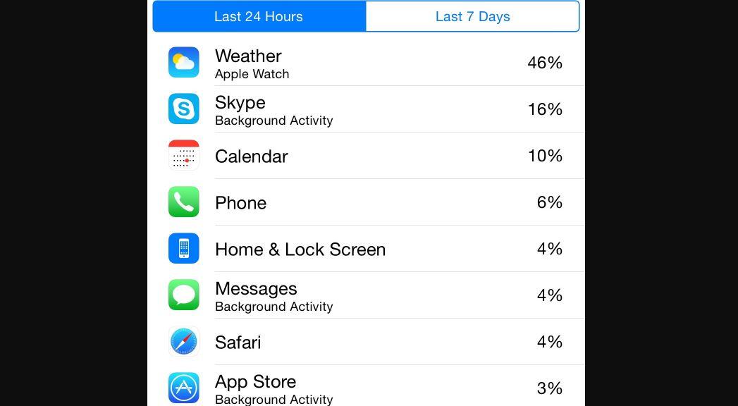 app-usage
