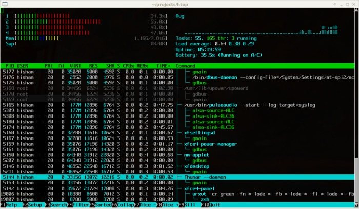 best-system-monitoring-tools-ubuntu-htop