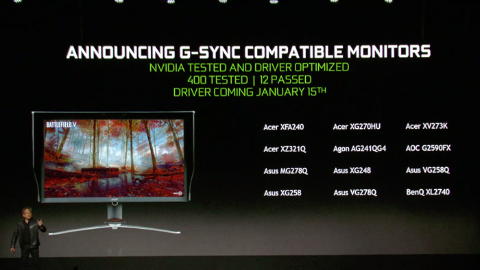 Is G Sync Worth It? All You Need to Know About Nvidia's Tech - Make