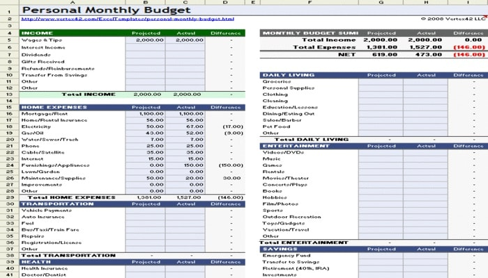 7 Free Excel Templates to Help Manage Your Budget - Make
