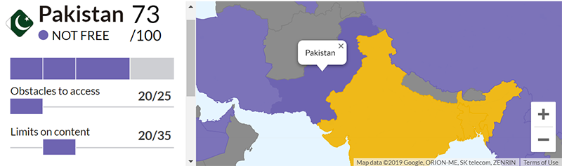 vpn-countries-pakistan