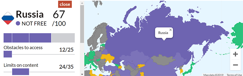 vpn-countries-russia