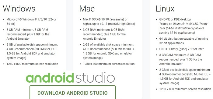 Android Studio System Requirements