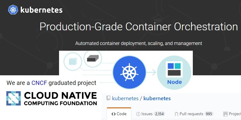 Featured Kubernetes Website