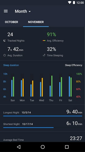 best-sleep-tracker-apps-android-runtastic-sleep-better