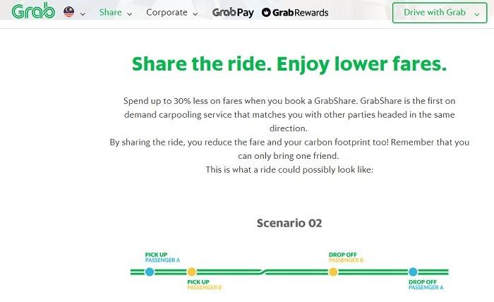 Grabshare Screenshot Website