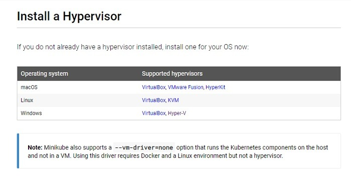 Kubernetes Hypervisor Options