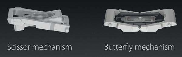 Mac Keyboard Issues Mechanism
