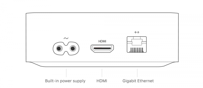 Apple Tv 4k Ports Connectors