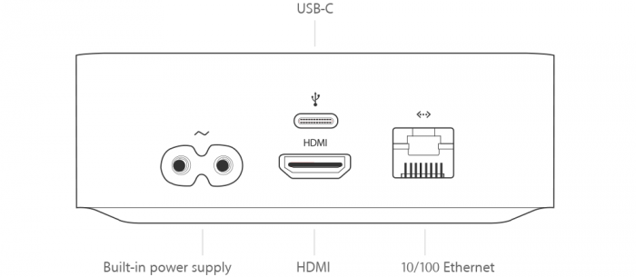 Apple Tv Hd Fourth Gen Ports Connectors