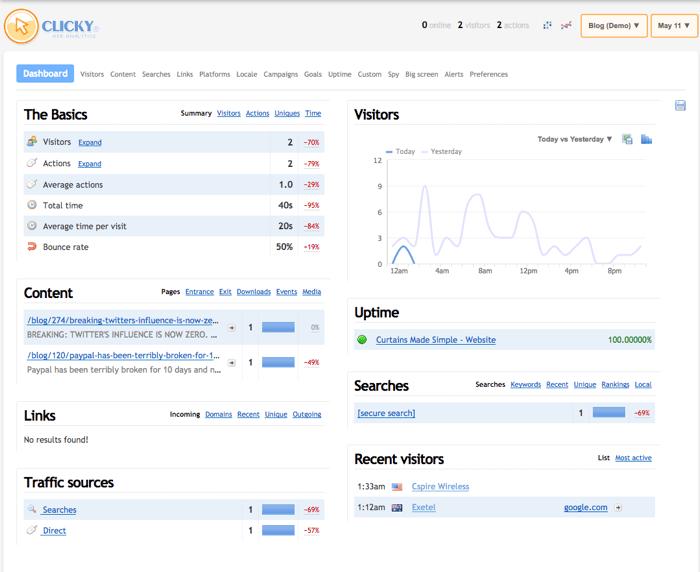 Clicky Privacy Focused Google Alternatives Google Analytics
