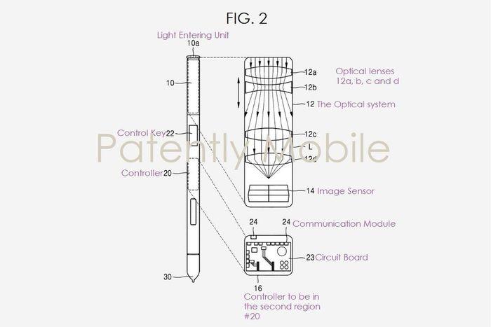 Galaxy Note 10 Stylus Patent
