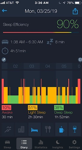 News Sleep Tracking App Data