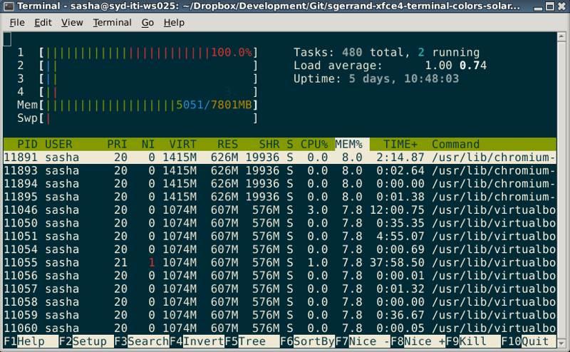 Xfce Terminal Themes Solarized