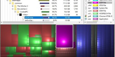 Disk Space Analyzers Featured