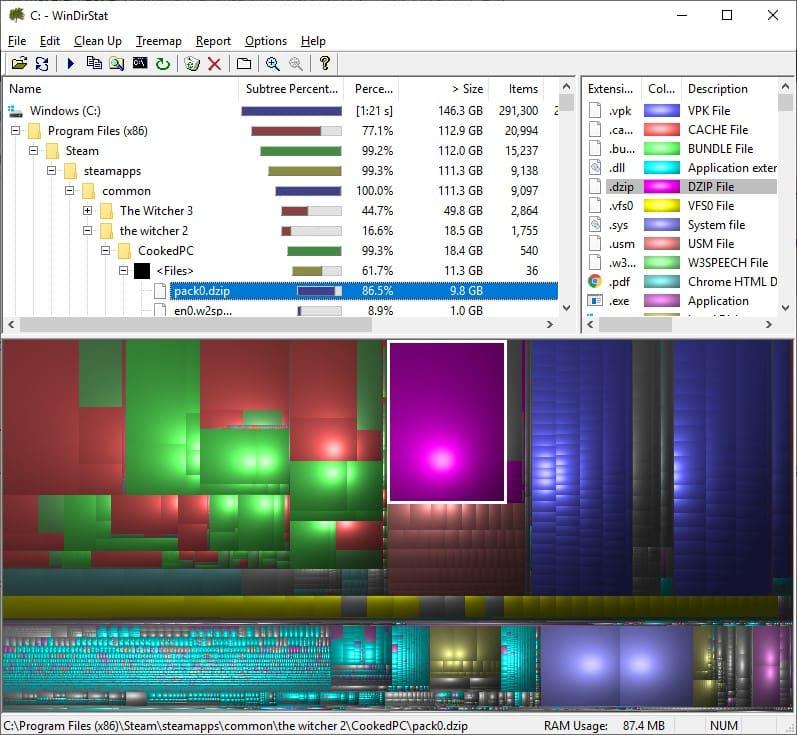 Disk Space Analyzers Windirstat Min