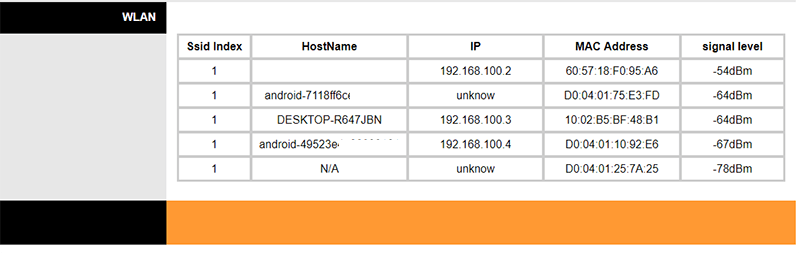 Network Scanning Router