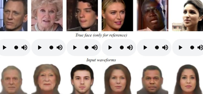 News Artificial Intelligence Voice Examples