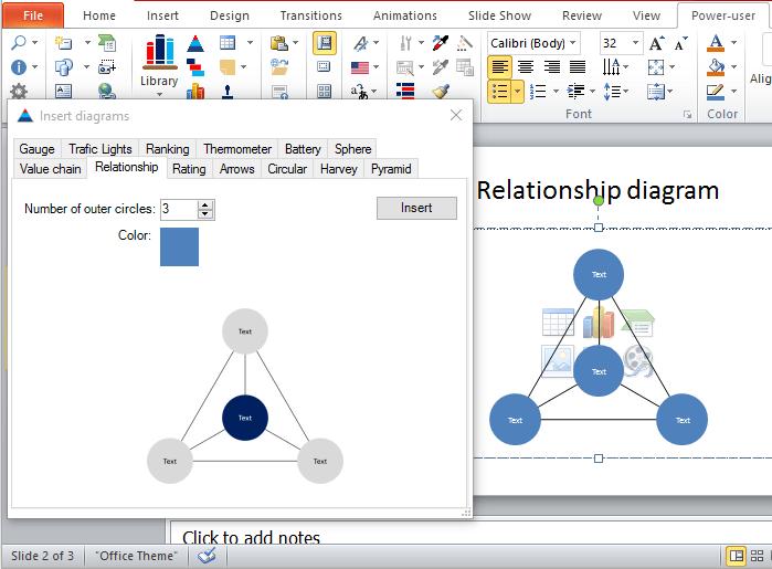 Poweruser Circular Diagrams