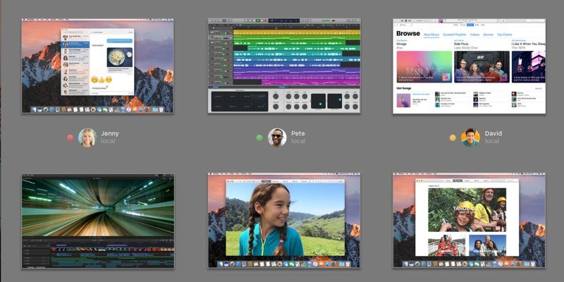 Remote Access Mac External Computer Featured