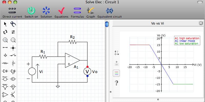Solve Elec Featured