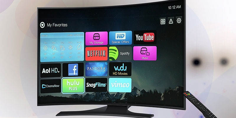 Android Tv Featured