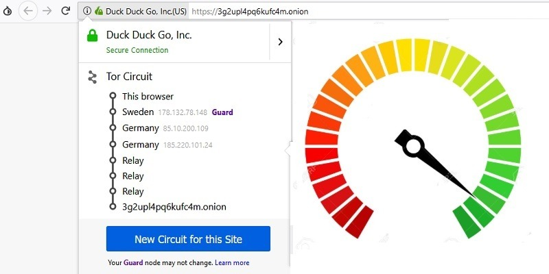 Как сделать Tor быстрее на любом браузере