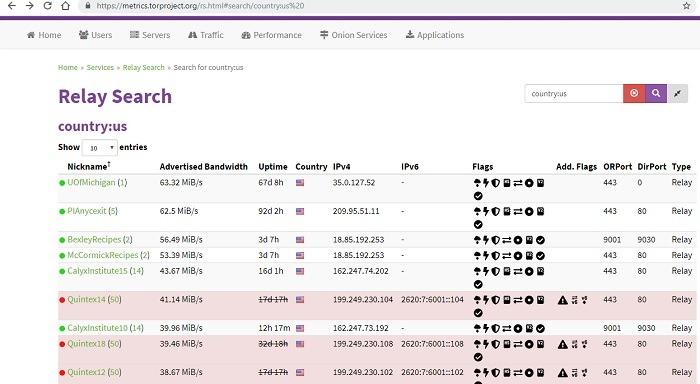 Metrics Relay Search Tor