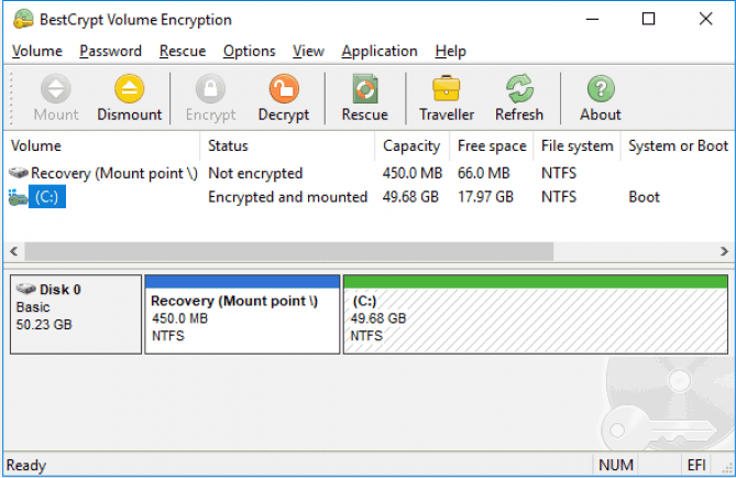 Best Bitlocker Alternatives Jetico Bestcrypt